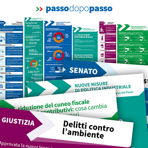 Presidency of the Council of Ministers: Passodopopasso Campaign