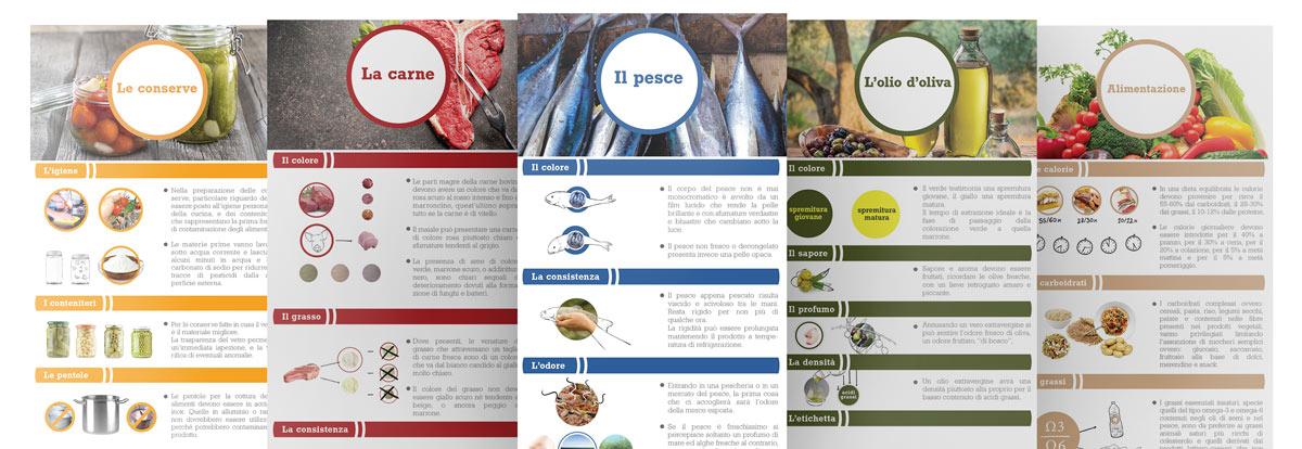 Ares 2.0 - infografiche