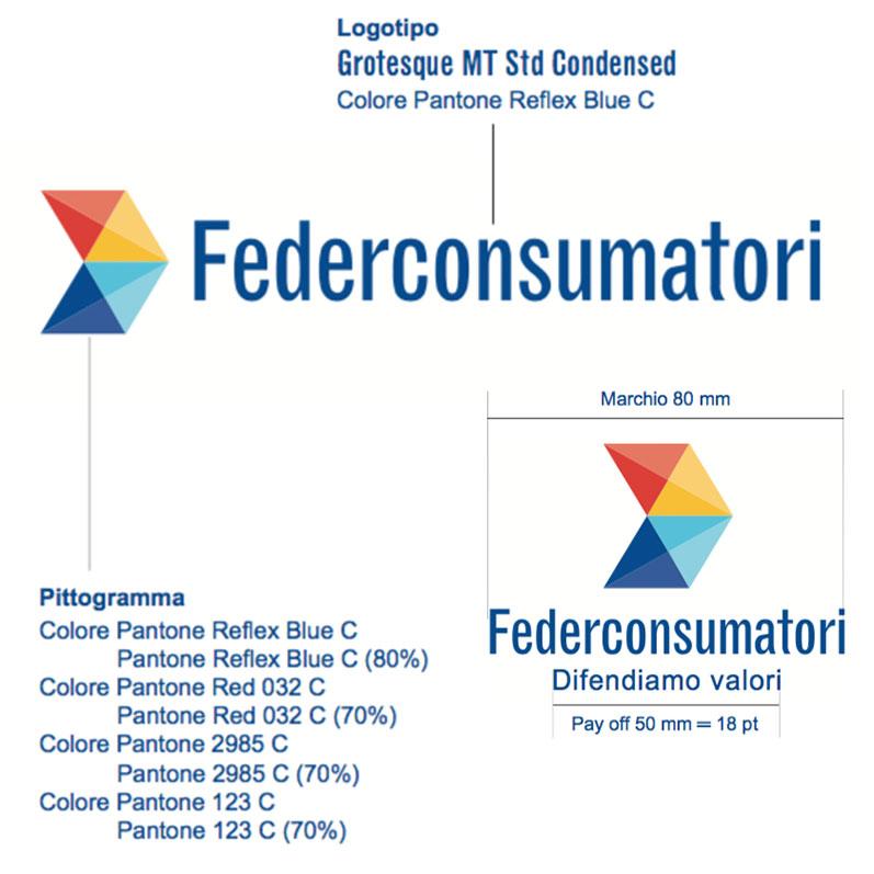 Federconsumatori: Visual identity